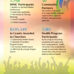 IHMC Impact poster